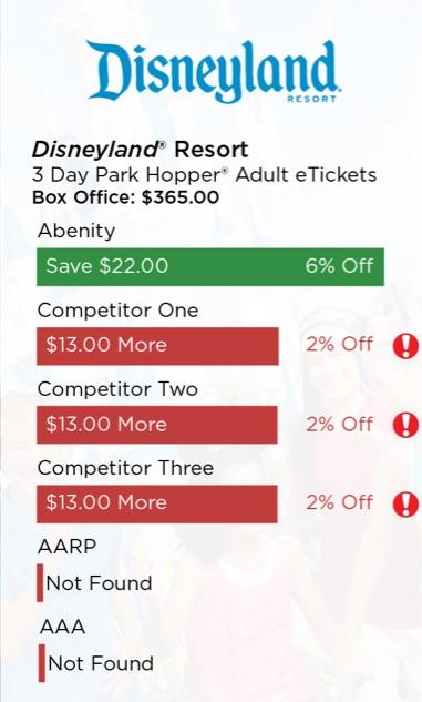 Perks Comparison for Disneyland Resort