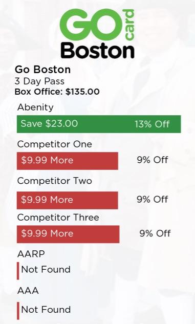 Perks Comparison for GO Boston