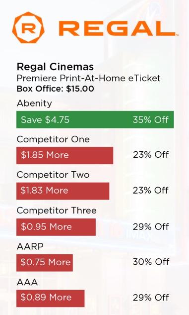 Perks Comparison for Regal Cinemas